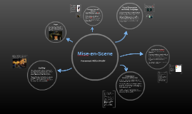 Copy of Mise-en-Scene