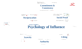 Psychology of Influence - Wycliffe Session