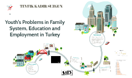 Copy of Youth's Problems in Turkey