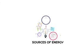 Copy of SOURCES OF ENERGY
