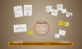 Copy of Defectos Bidimensionales y Tridimensionales