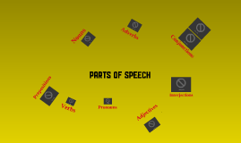 Copy of Eight Parts of Speech
