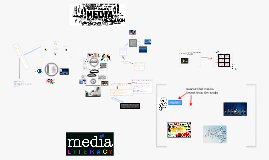 Copy of Media Literacy: What, Why and How?