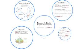 La investigación en los programas de licenciatura de diseño