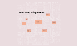 Ethics in Psychology Research