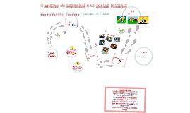 Copy of O Ensino de Espanhol nas Séries Iniciais - um relato