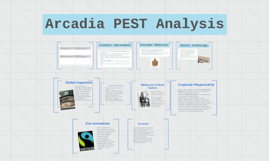 dorothy perkins pest analysis Coolsocial advanced keyword analysis tool is able to detect and  dorothy perkins  orkincom  orkin termite treatment, pest control & exterminator.