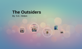 Outsiders Theme in Novels Assessments