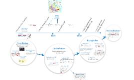 Copy of APL - timeline