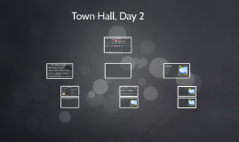 Town Hall, Day 2