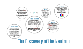 The Discovery of the Neutron