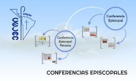 CONFERENCIAS EPISCOPALES