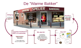 PDF versie presentatie Warme bakker