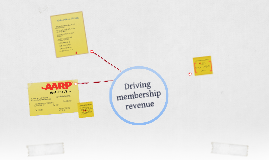 Driving revenue from membership