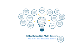 Copy of Gifted Education Myth Busters