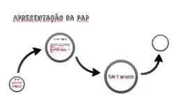 Apresentação da PAP