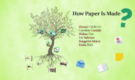 How to produce teh paper