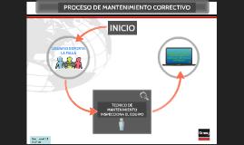 Copy of PROCESO DE MANTENIMIENTO CORRECTIVO