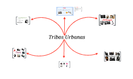 Copy of Tribos urbanas