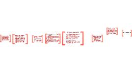 Copy of Guide för samarbete med tolk