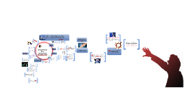 Copy of Características de la Comunicación Organizacional