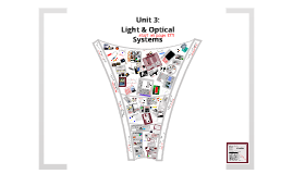 Copy of Science 8- Unit C/Unit 3: Light & Optical Systems