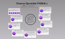 Copy of Proceso PMBOK 5
