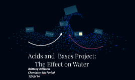 Acids and  Bases Project: