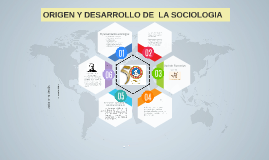 Origen y Desarrollo de la Sociologia