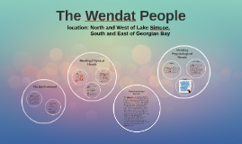 The Wendat People