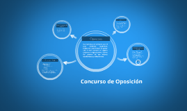 Concurso de Oposición