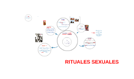 RITUALES SEXUALES
