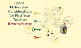 Welcome to Special Education Considerations for First Year T