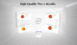 High Quality Tier 1: Results