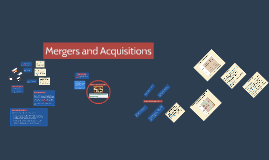 Mergers, Acquisitions and alliances