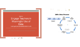 Copy of How to Engage Teachers in Meaningful Data Use