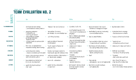 Team evaluation presentation