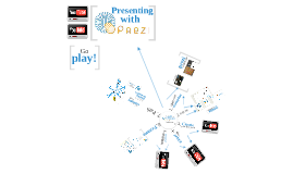 Copy of How To Make a Fantastic Prezi