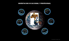 Copy of ORIENTACION VOCACIONAL Y PROFESIONAL