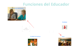 Funciones del Educador - Mª Carmen Solís Pérez