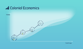 Colonial Economics