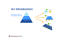 Intro to the HCM Pyramid