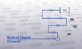 Roots of Filipino Character