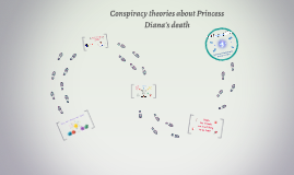 Conspiracy theories about Princess Diana's death