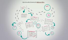 Copy of La teoría de Melanie Klein