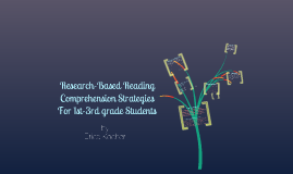 Research-Based Reading Comprehension Strategies for Students