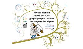 Proposition de représentation graphique pour toute langue des signes