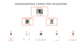 Organigrama_CRA