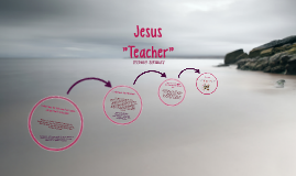 "Copy of Copy of Jesus ""Teacher"""