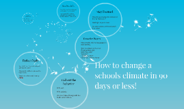 How to change a schools climate in 90 days or less!